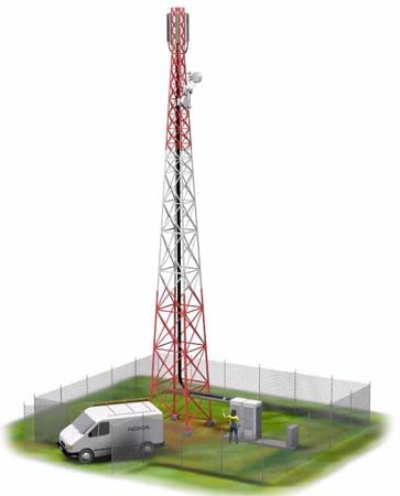 BTS site (Base Transceiver Station
